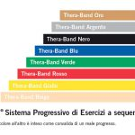 elastici-theraband-lallenamento-sempre-piu-smart-2
